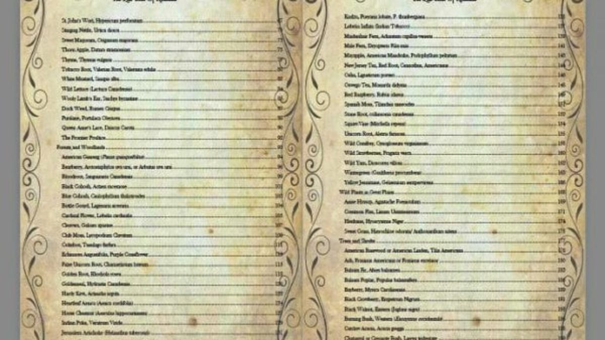 the-lost-book-of-remedies-table-of-contents-part-2-