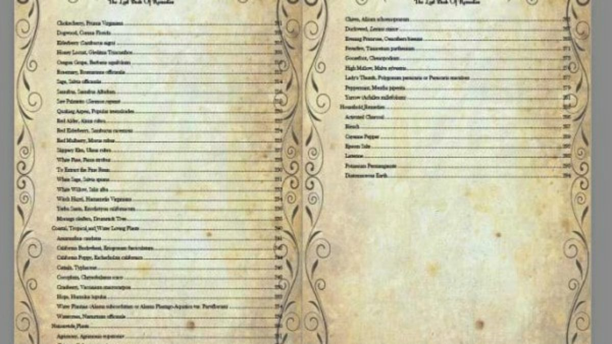 the-lost-book-of-remedies-table-of-contents-part-3-